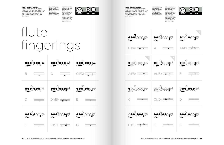 flute fingering chart pdf